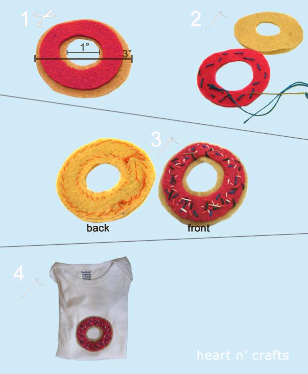 donut tutorial