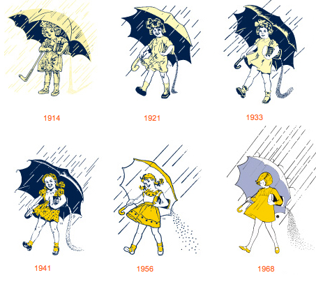 Morton Salt Umbrella Girl (1914 - today)